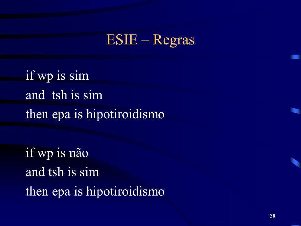 28 ESIE – Regras if wp is sim and tsh is sim then epa is hipotiroidismo if wp is não and tsh is sim then epa is hipotiroidismo