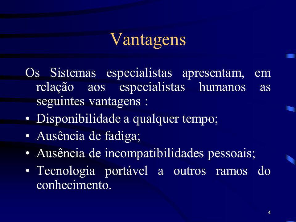 4 Vantagens Os Sistemas especialistas apresentam, em relação aos especialistas humanos as seguintes vantagens : Disponibilidade a qualquer tempo; Ausê