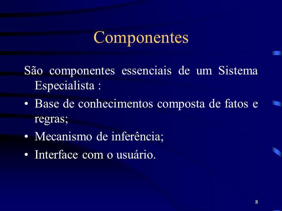 8 Componentes São componentes essenciais de um Sistema Especialista : Base de conhecimentos composta de fatos e regras; Mecanismo de inferência; Inter