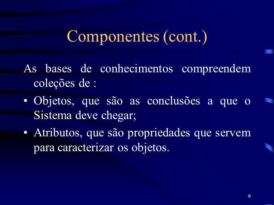 9 Componentes (cont.) As bases de conhecimentos compreendem coleções de : Objetos, que são as conclusões a que o Sistema deve chegar; Atributos, que s