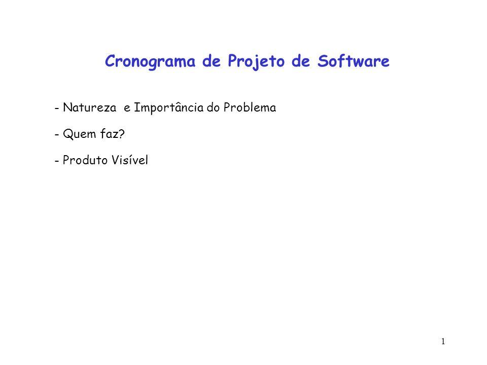 1 - Natureza e Importância do Problema - Quem faz? - Produto Visível Cronograma de Projeto de Software