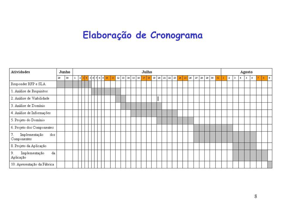 8 Elaboração de Cronograma