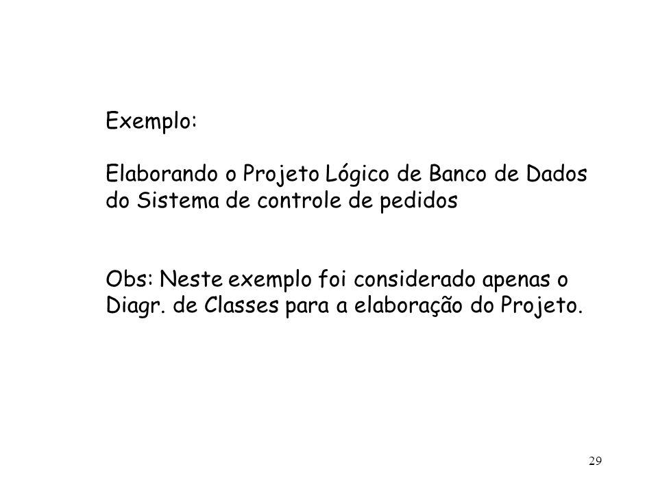 29 Exemplo: Elaborando o Projeto Lógico de Banco de Dados do Sistema de controle de pedidos Obs: Neste exemplo foi considerado apenas o Diagr. de Clas
