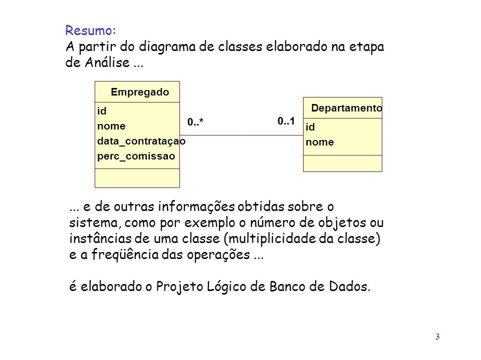 3 Resumo: A partir do diagrama de classes elaborado na etapa de Análise...... e de outras informações obtidas sobre o sistema, como por exemplo o núme