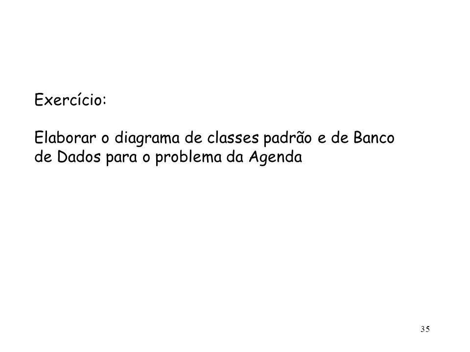 35 Exercício: Elaborar o diagrama de classes padrão e de Banco de Dados para o problema da Agenda