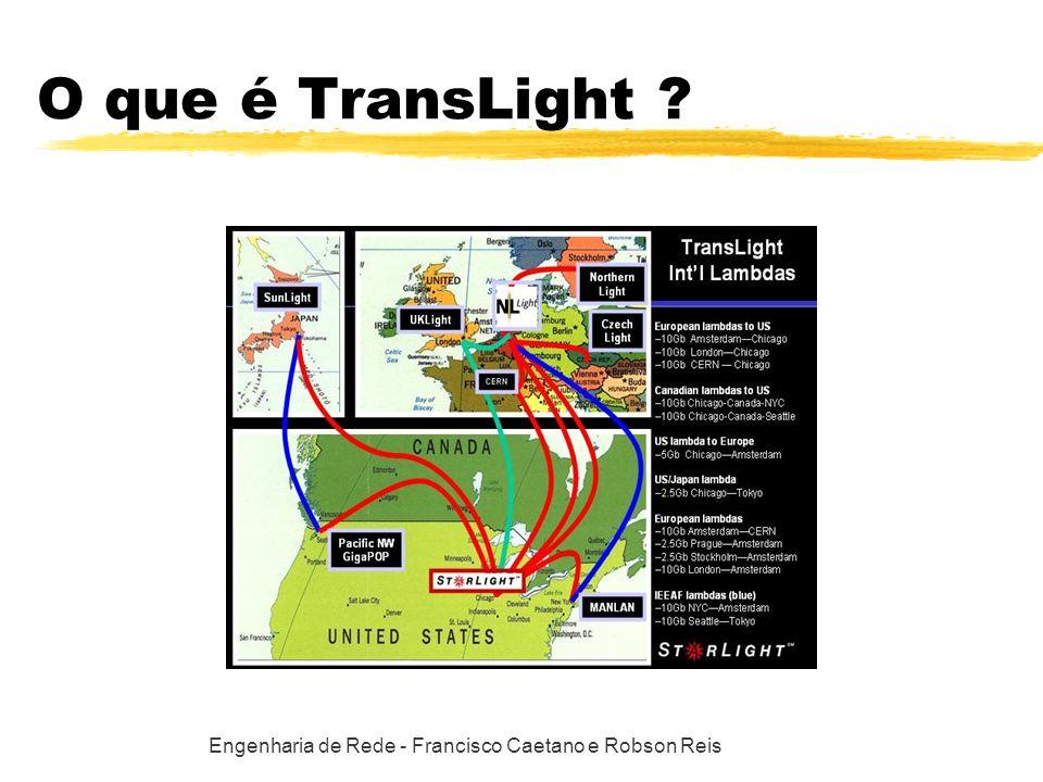 Engenharia de Rede - Francisco Caetano e Robson Reis O que é TransLight