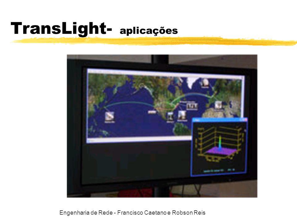 Engenharia de Rede - Francisco Caetano e Robson Reis TransLight- aplicações