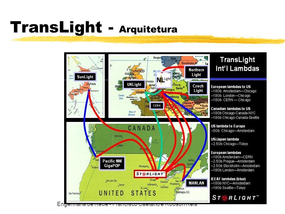 Engenharia de Rede - Francisco Caetano e Robson Reis TransLight - Arquitetura