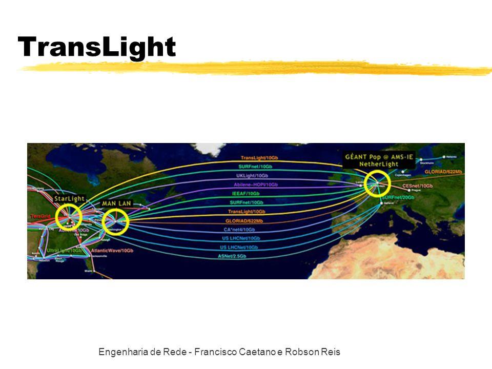 Engenharia de Rede - Francisco Caetano e Robson Reis TransLight