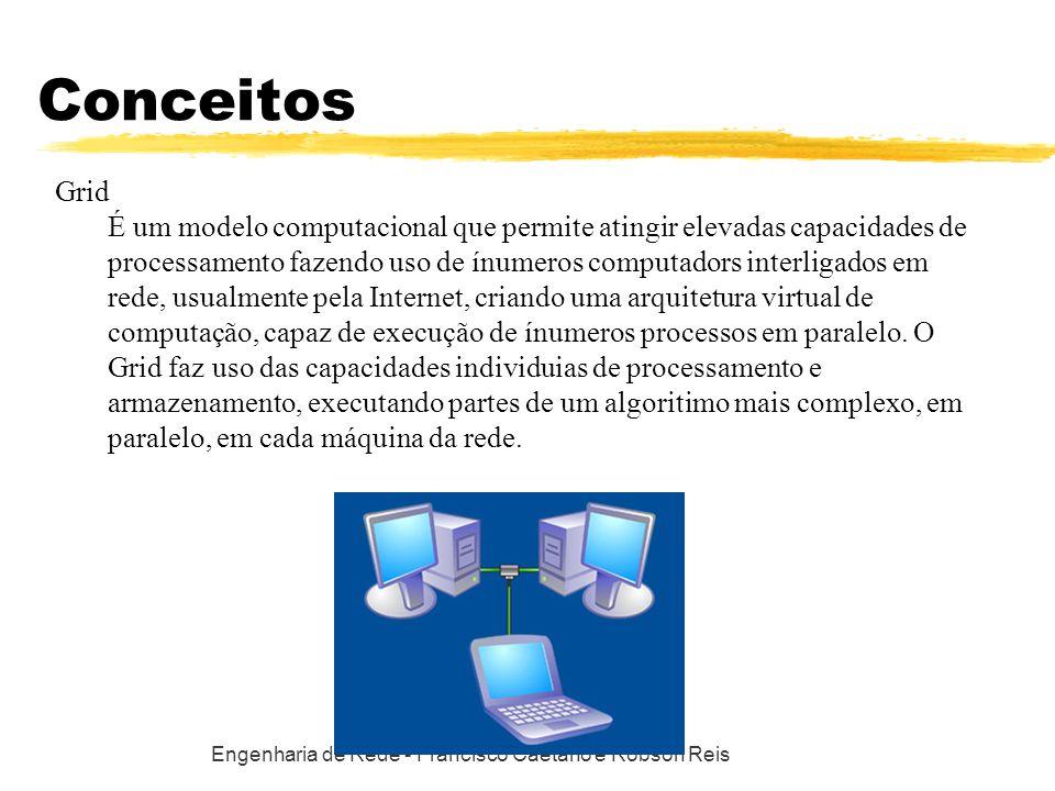 Engenharia de Rede - Francisco Caetano e Robson Reis Conceitos Grid É um modelo computacional que permite atingir elevadas capacidades de processamento fazendo uso de ínumeros computadors interligados em rede, usualmente pela Internet, criando uma arquitetura virtual de computação, capaz de execução de ínumeros processos em paralelo.