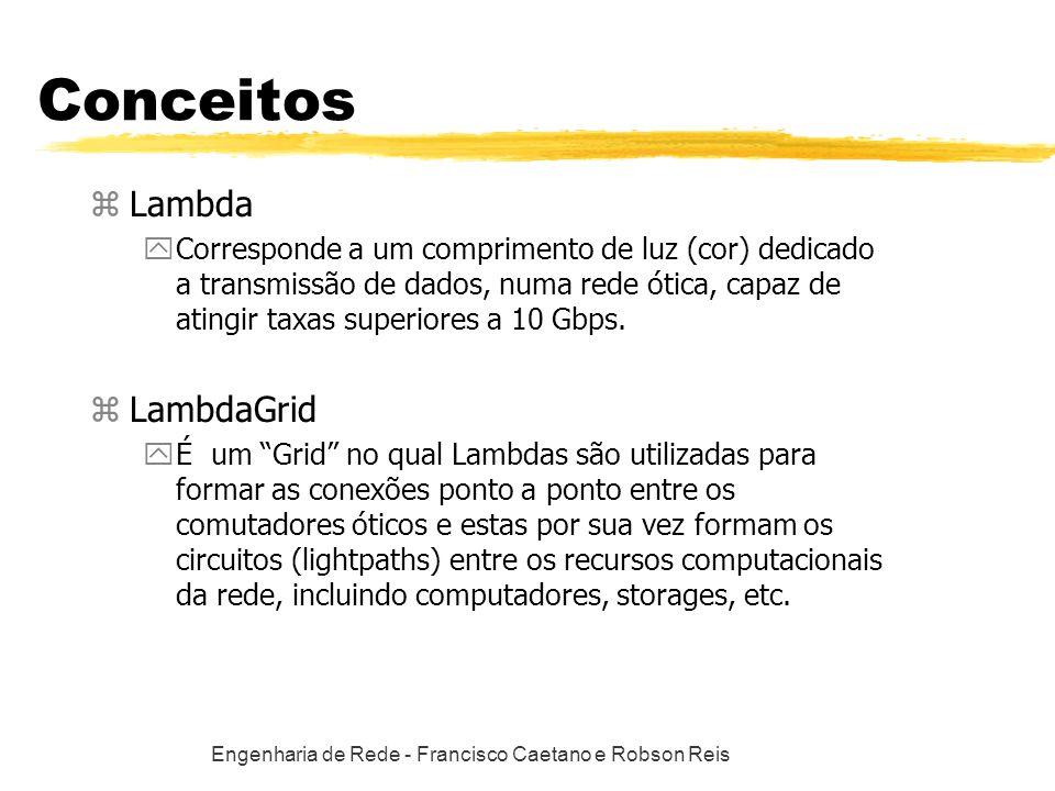 Engenharia de Rede - Francisco Caetano e Robson Reis O que é TransLight .