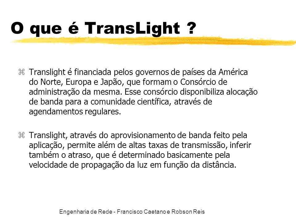 Engenharia de Rede - Francisco Caetano e Robson Reis O que é TransLight ?