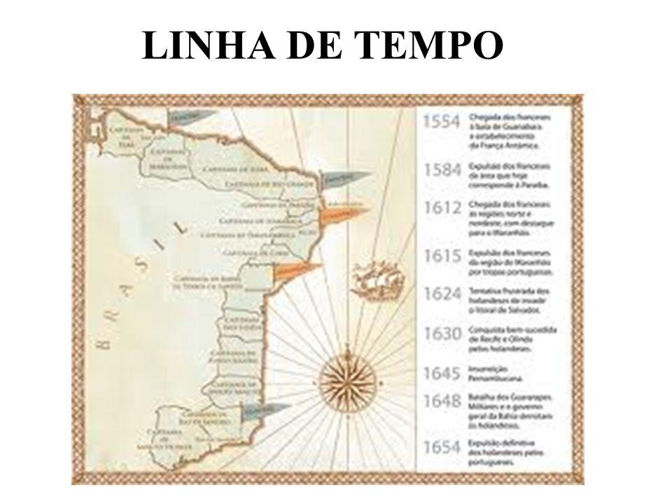 LINHA DE TEMPO