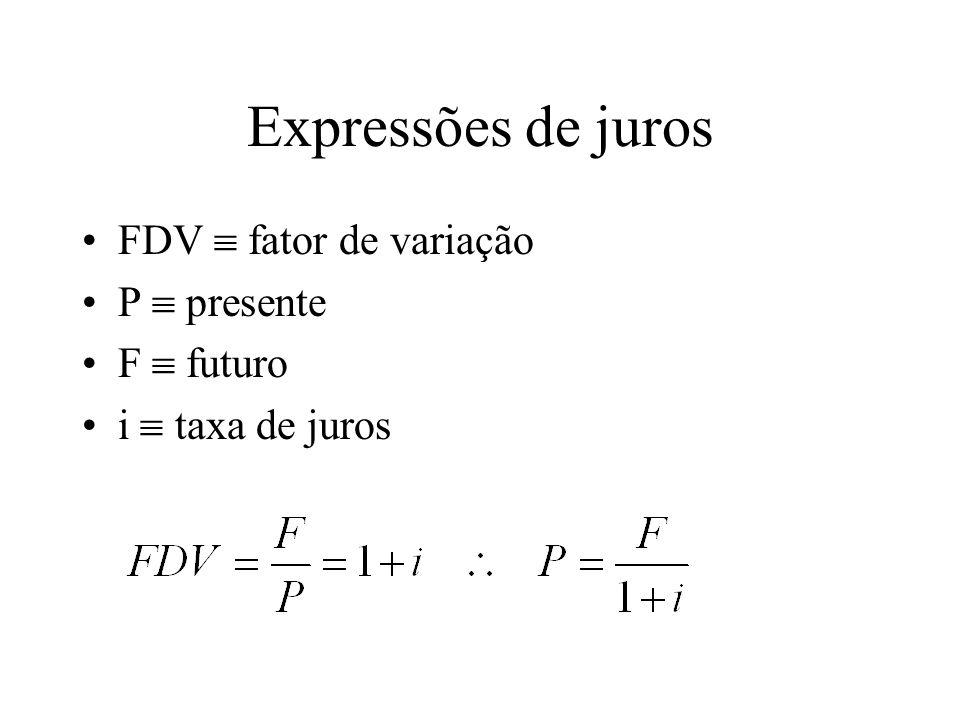 Expressões de juros FDV fator de variação P presente F futuro i taxa de juros