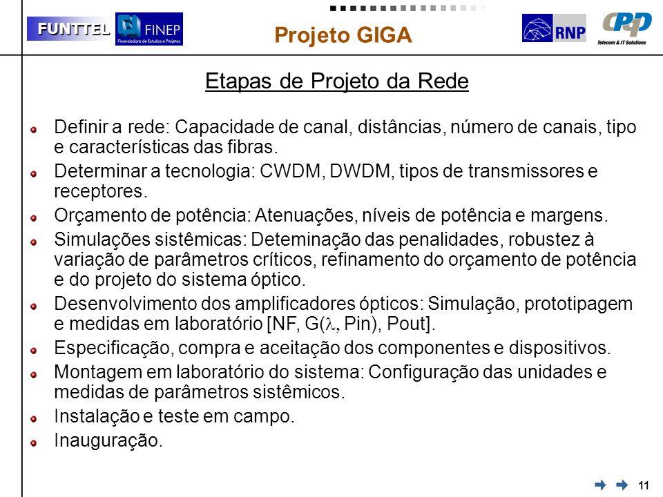 11 FUNTTEL Projeto GIGA Etapas de Projeto da Rede Definir a rede: Capacidade de canal, distâncias, número de canais, tipo e características das fibras