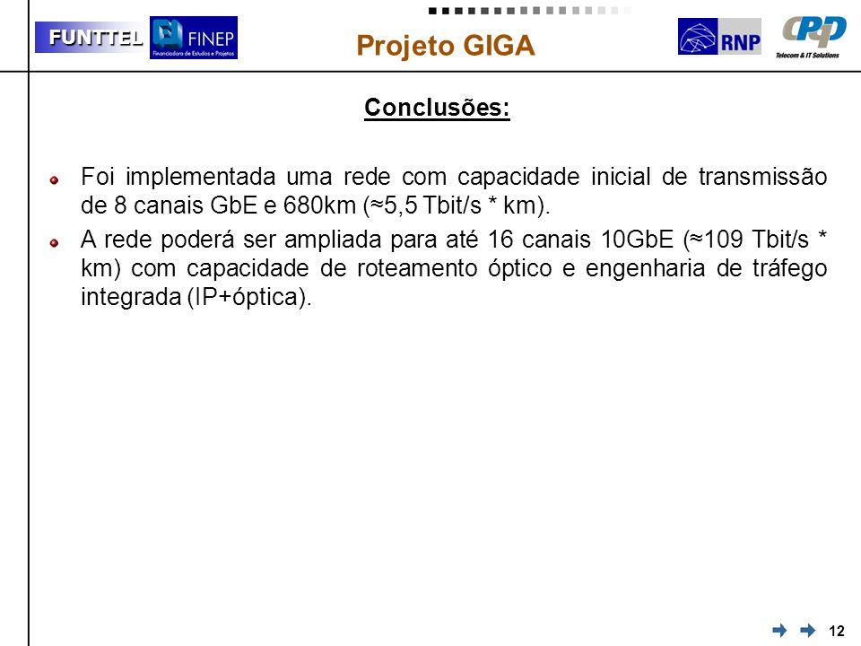 12 FUNTTEL Projeto GIGA Conclusões: Foi implementada uma rede com capacidade inicial de transmissão de 8 canais GbE e 680km (5,5 Tbit/s * km). A rede