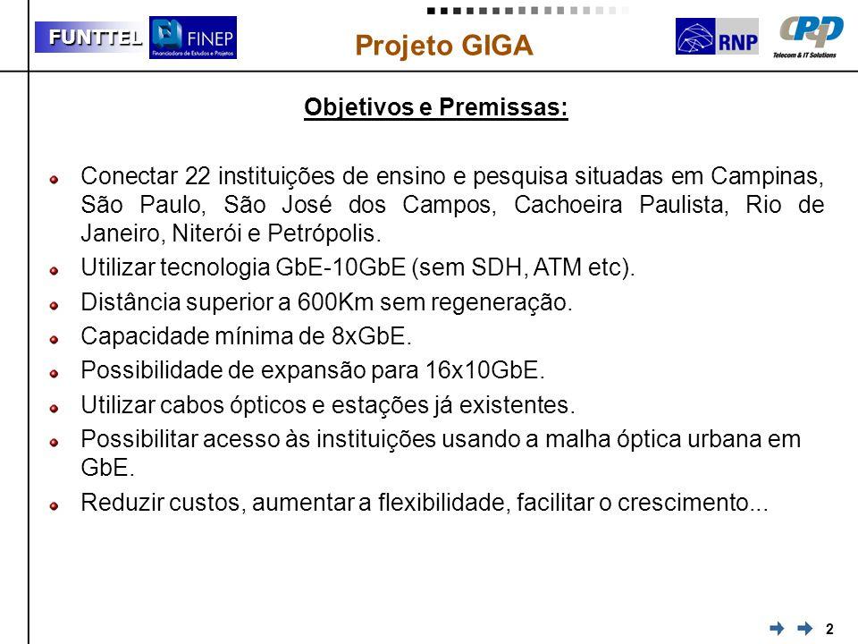 2 FUNTTEL Projeto GIGA Objetivos e Premissas: Conectar 22 instituições de ensino e pesquisa situadas em Campinas, São Paulo, São José dos Campos, Cach