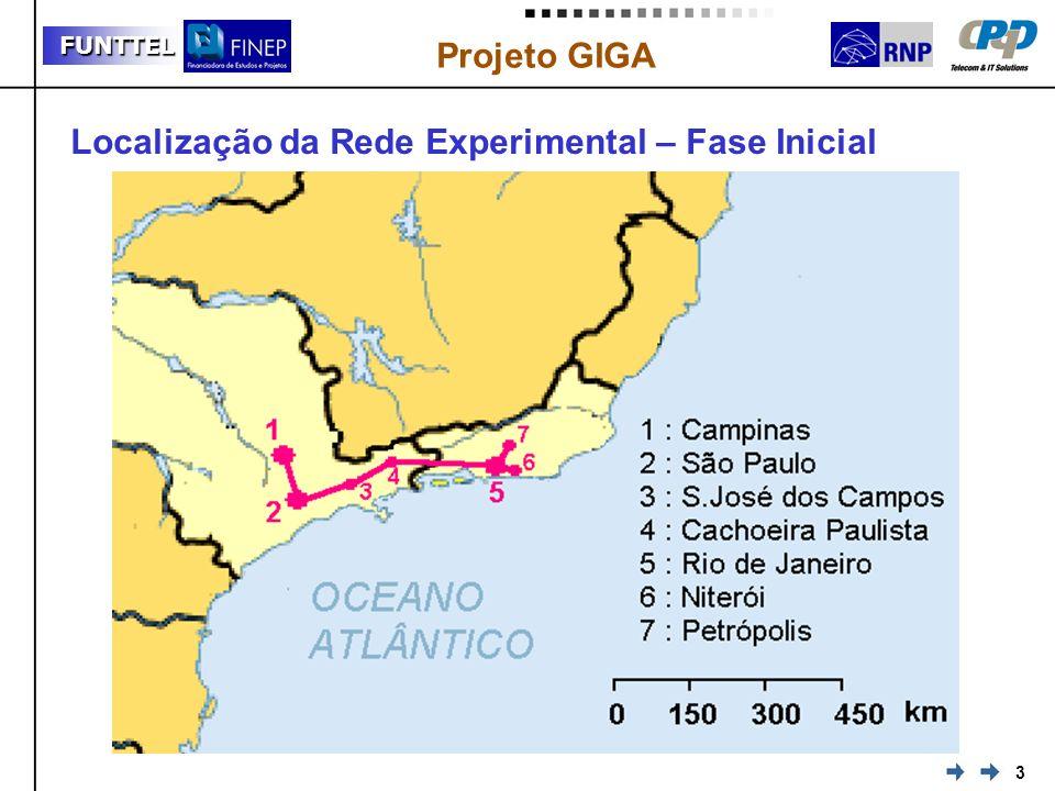 3 FUNTTEL Projeto GIGA Localização da Rede Experimental – Fase Inicial