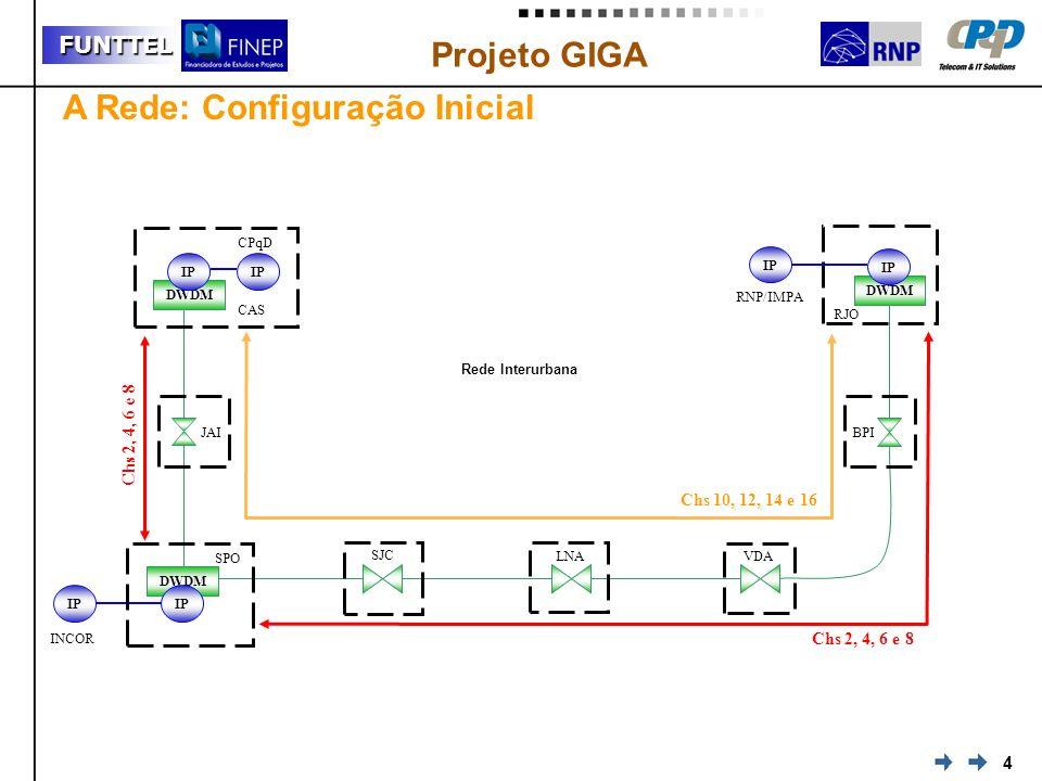 4 FUNTTEL Projeto GIGA A Rede: Configuração Inicial JAI DWDM IP SPO CAS RJO SJC LNAVDA BPI INCOR DWDM IP CPqD DWDM IP RNP/IMPA Chs 2, 4, 6 e 8 Chs 10,