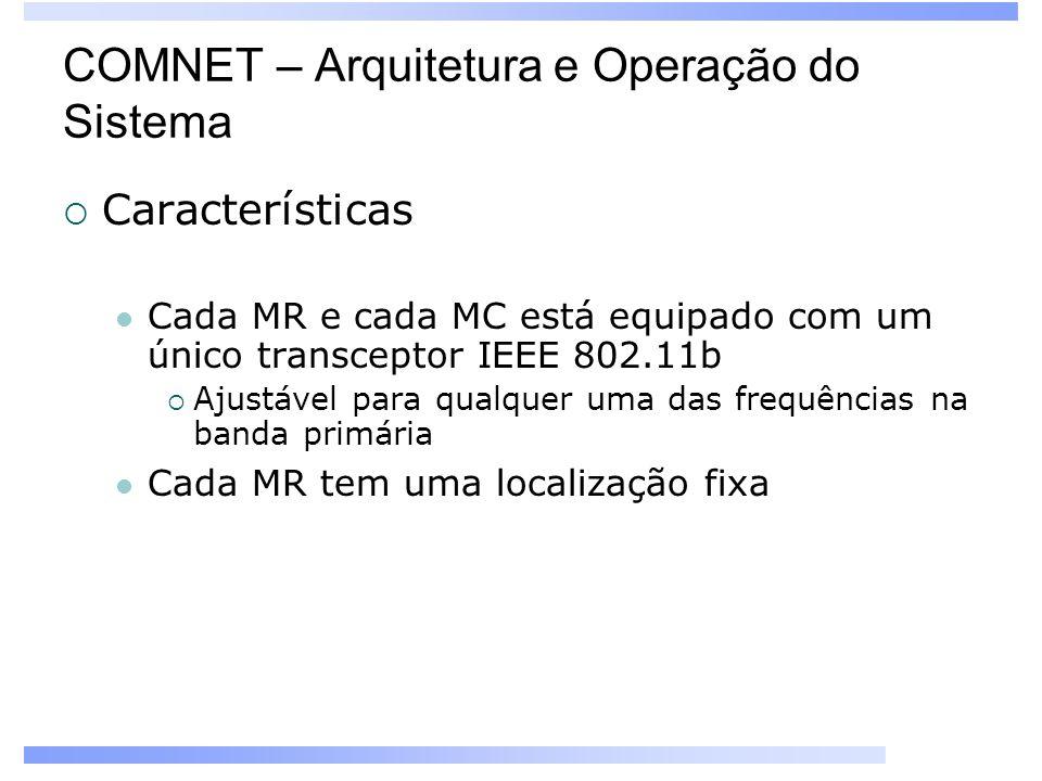 Características Cada MR e cada MC está equipado com um único transceptor IEEE 802.11b Ajustável para qualquer uma das frequências na banda primária Ca