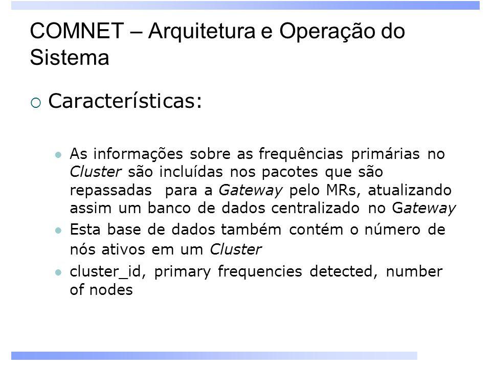 COMNET – Arquitetura e Operação do Sistema Características: As informações sobre as frequências primárias no Cluster são incluídas nos pacotes que são
