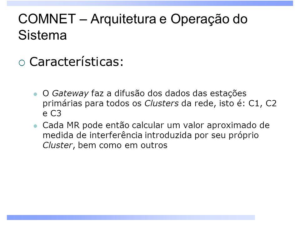 COMNET – Arquitetura e Operação do Sistema Características: O Gateway faz a difusão dos dados das estações primárias para todos os Clusters da rede, isto é: C1, C2 e C3 Cada MR pode então calcular um valor aproximado de medida de interferência introduzida por seu próprio Cluster, bem como em outros