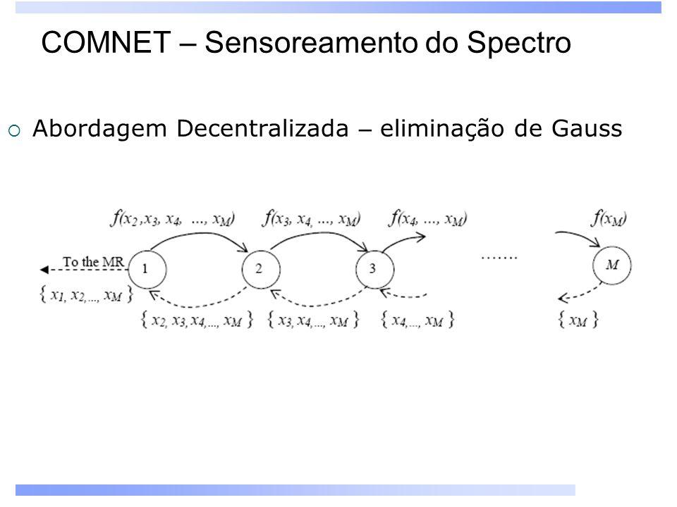 COMNET – Sensoreamento do Spectro Abordagem Decentralizada – eliminação de Gauss
