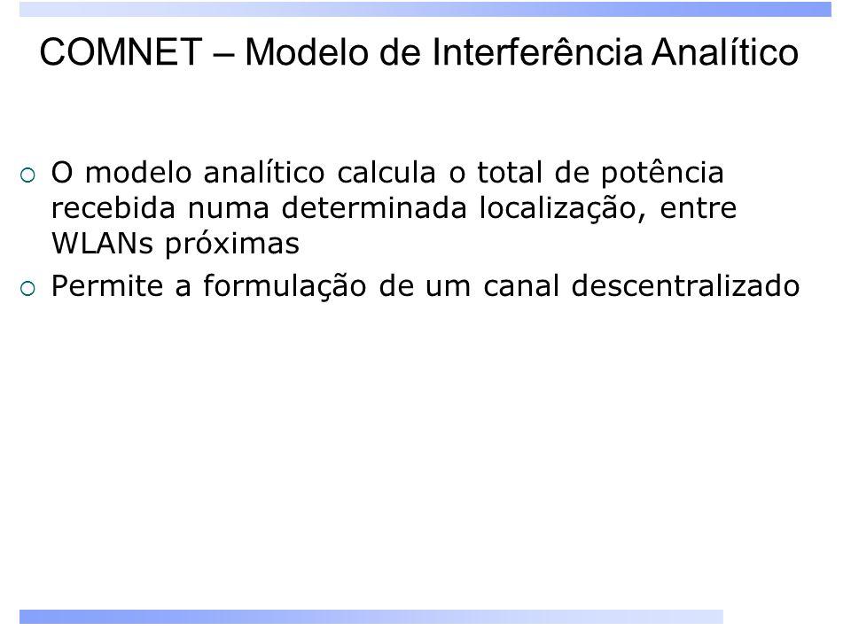 COMNET – Modelo de Interferência Analítico O modelo analítico calcula o total de potência recebida numa determinada localização, entre WLANs próximas Permite a formulação de um canal descentralizado