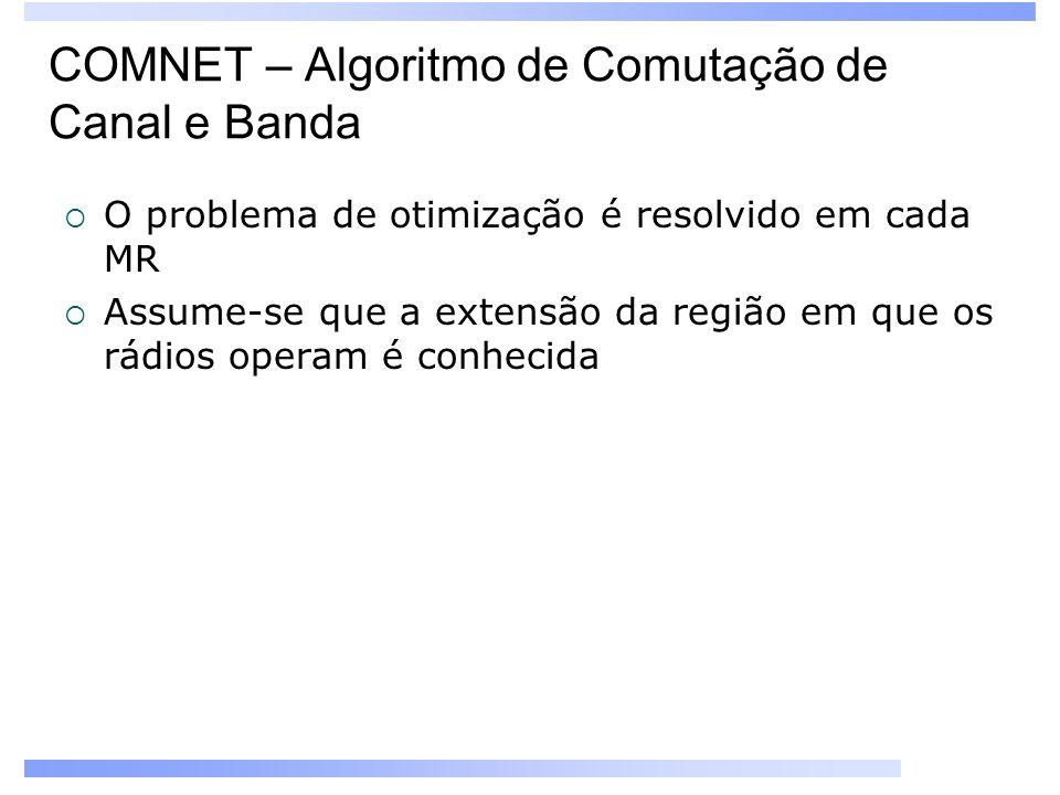 COMNET – Algoritmo de Comutação de Canal e Banda O problema de otimização é resolvido em cada MR Assume-se que a extensão da região em que os rádios operam é conhecida