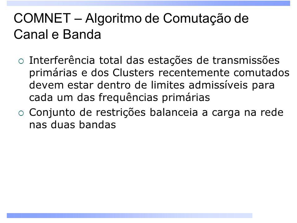 COMNET – Algoritmo de Comutação de Canal e Banda Interferência total das estações de transmissões primárias e dos Clusters recentemente comutados deve