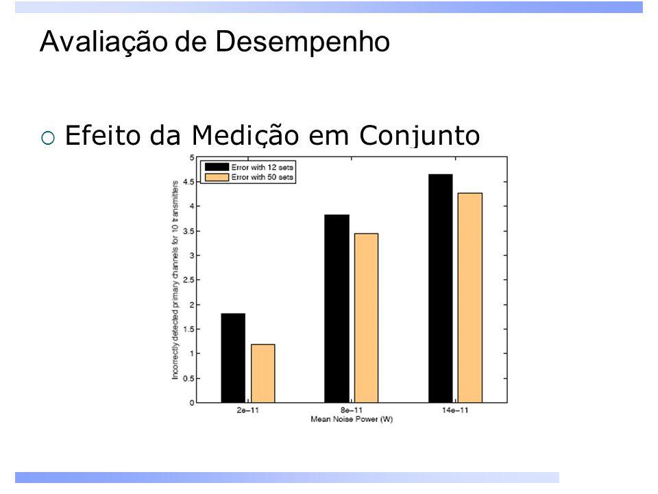 Avaliação de Desempenho Efeito da Medição em Conjunto