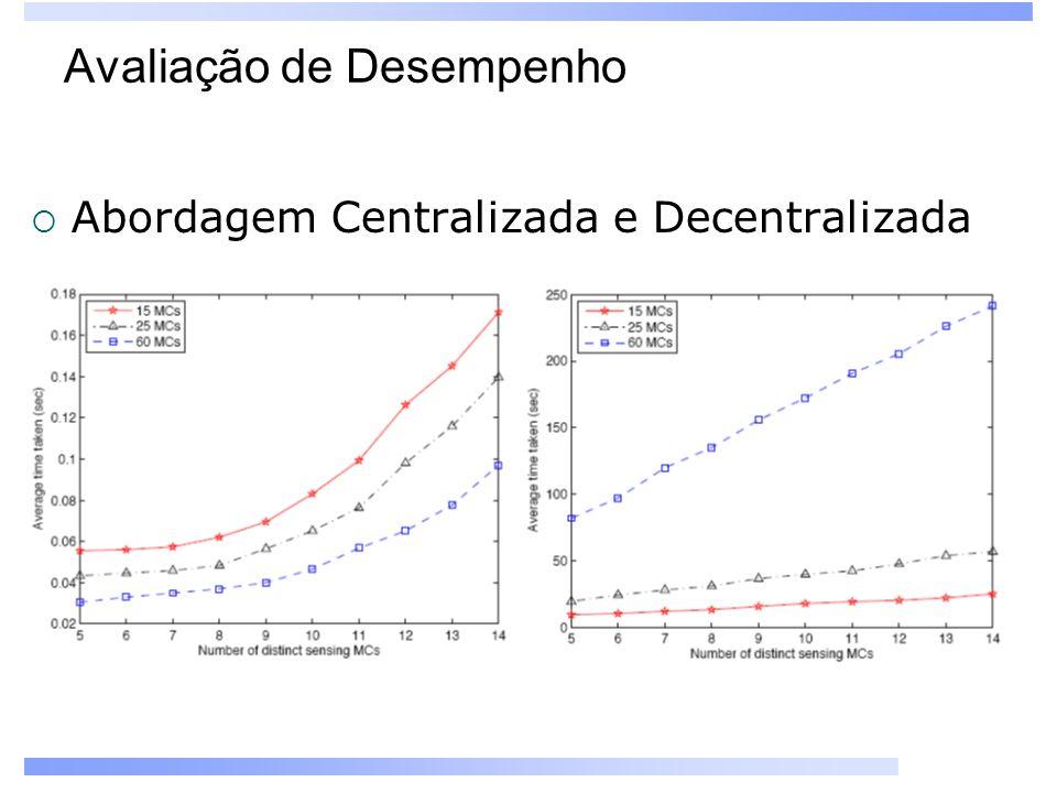 Avaliação de Desempenho Abordagem Centralizada e Decentralizada