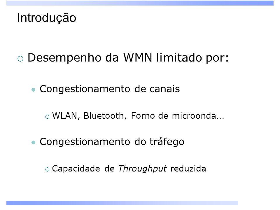 Introdução Desempenho da WMN limitado por: Congestionamento de canais WLAN, Bluetooth, Forno de microonda … Congestionamento do tráfego Capacidade de Throughput reduzida