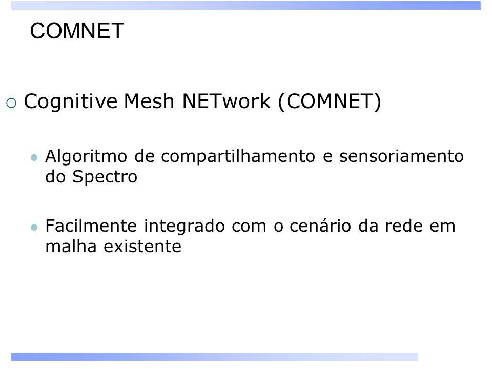 COMNET Cognitive Mesh NETwork (COMNET) Algoritmo de compartilhamento e sensoriamento do Spectro Facilmente integrado com o cenário da rede em malha ex