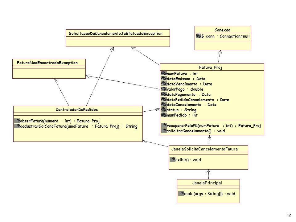10 JanelaPrincipal main(args : String[]) : void JanelaSolicitaCancelamentoFatura exibir() : void FaturaNaoEncontradaException ControladorDePedidos obt