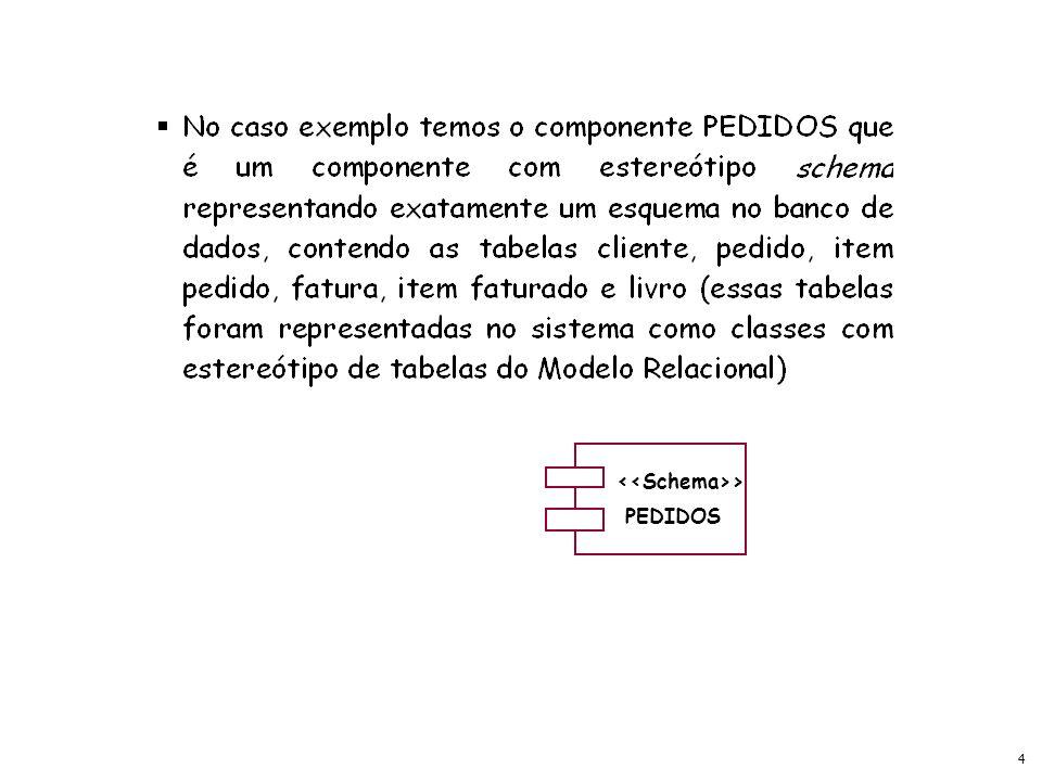 4 PEDIDOS >