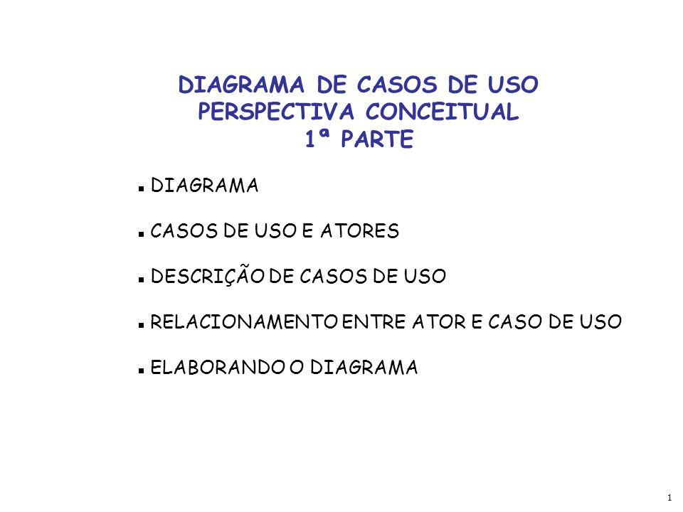 1 DIAGRAMA DE CASOS DE USO PERSPECTIVA CONCEITUAL 1ª PARTE DIAGRAMA CASOS DE USO E ATORES DESCRIÇÃO DE CASOS DE USO RELACIONAMENTO ENTRE ATOR E CASO D