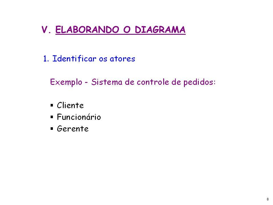 8 V. ELABORANDO O DIAGRAMA