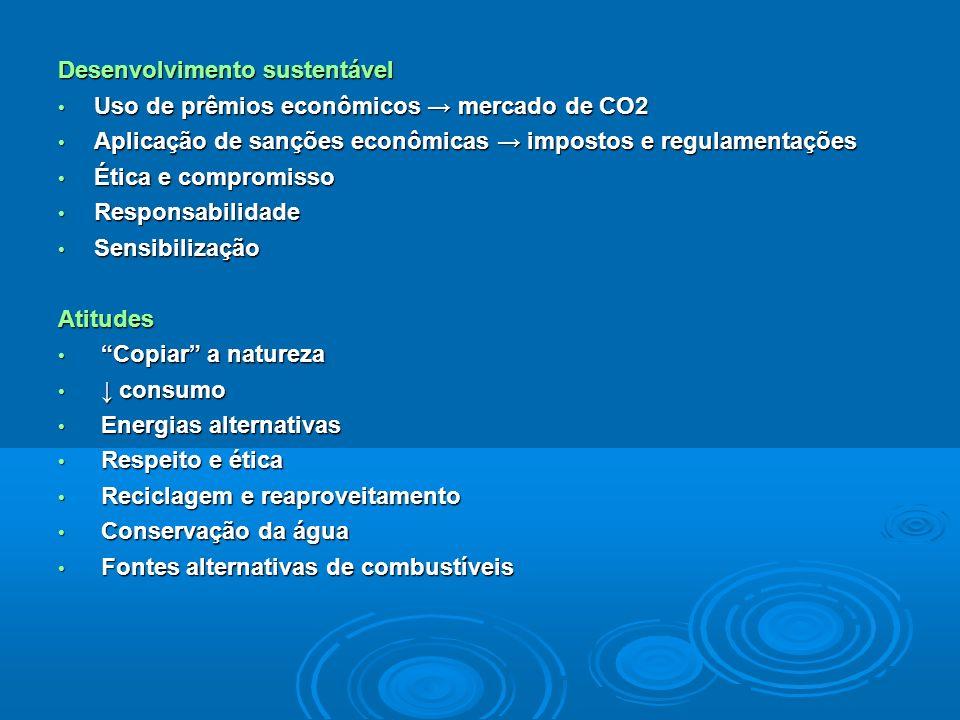 Desenvolvimento sustentável Uso de prêmios econômicos mercado de CO2 Uso de prêmios econômicos mercado de CO2 Aplicação de sanções econômicas impostos e regulamentações Aplicação de sanções econômicas impostos e regulamentações Ética e compromisso Ética e compromisso Responsabilidade Responsabilidade Sensibilização SensibilizaçãoAtitudes Copiar a natureza Copiar a natureza consumo consumo Energias alternativas Energias alternativas Respeito e ética Respeito e ética Reciclagem e reaproveitamento Reciclagem e reaproveitamento Conservação da água Conservação da água Fontes alternativas de combustíveis Fontes alternativas de combustíveis