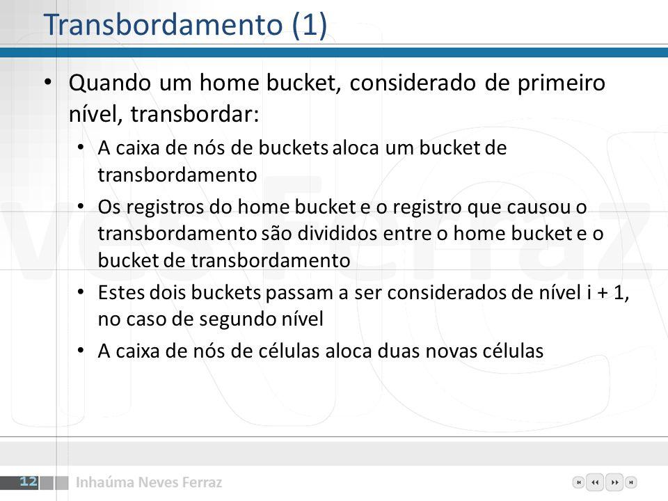 Transbordamento (1) Quando um home bucket, considerado de primeiro nível, transbordar: A caixa de nós de buckets aloca um bucket de transbordamento Os