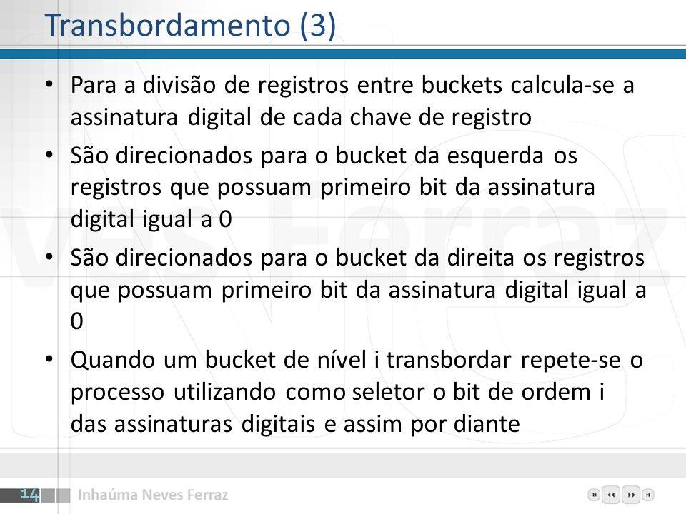 Transbordamento (3) Para a divisão de registros entre buckets calcula-se a assinatura digital de cada chave de registro São direcionados para o bucket