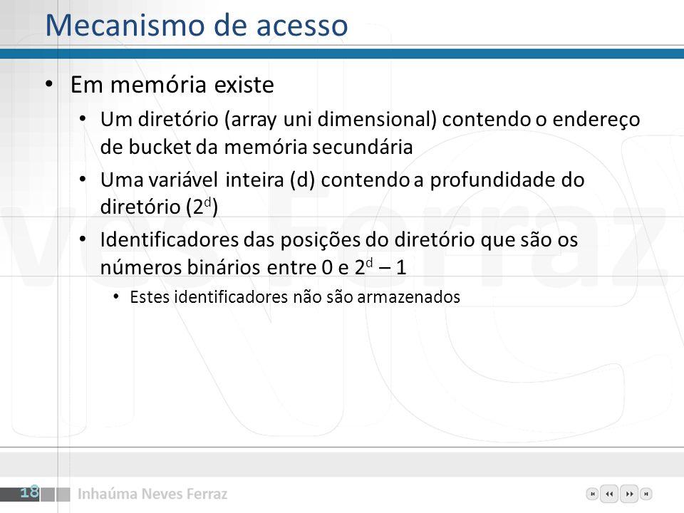 Mecanismo de acesso Em memória existe Um diretório (array uni dimensional) contendo o endereço de bucket da memória secundária Uma variável inteira (d