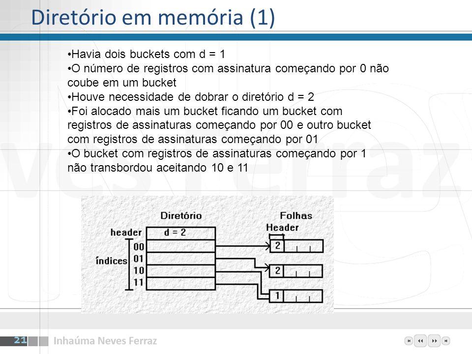 Diretório em memória (1) 21 Havia dois buckets com d = 1 O número de registros com assinatura começando por 0 não coube em um bucket Houve necessidade