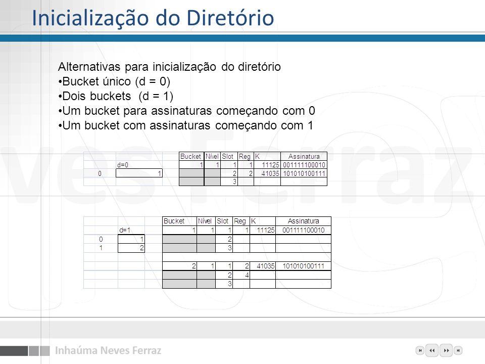 Inicialização do Diretório Alternativas para inicialização do diretório Bucket único (d = 0) Dois buckets (d = 1) Um bucket para assinaturas começando