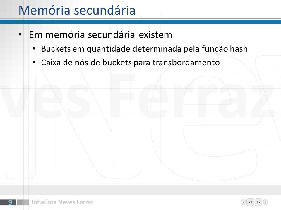 Memória secundária Em memória secundária existem Buckets em quantidade determinada pela função hash Caixa de nós de buckets para transbordamento 9