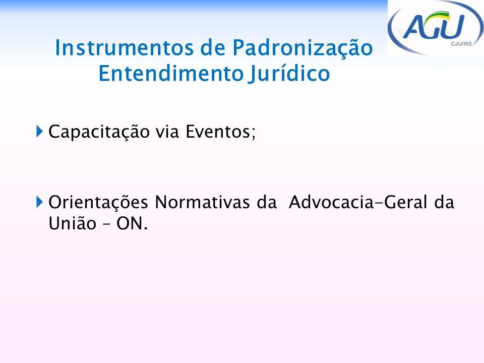 Instrumentos de Padronização Entendimento Jurídico Capacitação via Eventos; Orientações Normativas da Advocacia-Geral da União – ON.