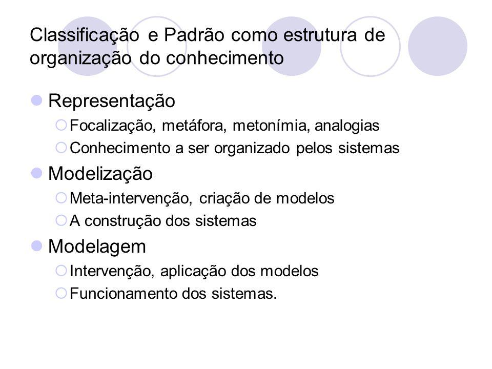 Classificação e Padrão como estrutura de organização do conhecimento Representação Focalização, metáfora, metonímia, analogias Conhecimento a ser orga