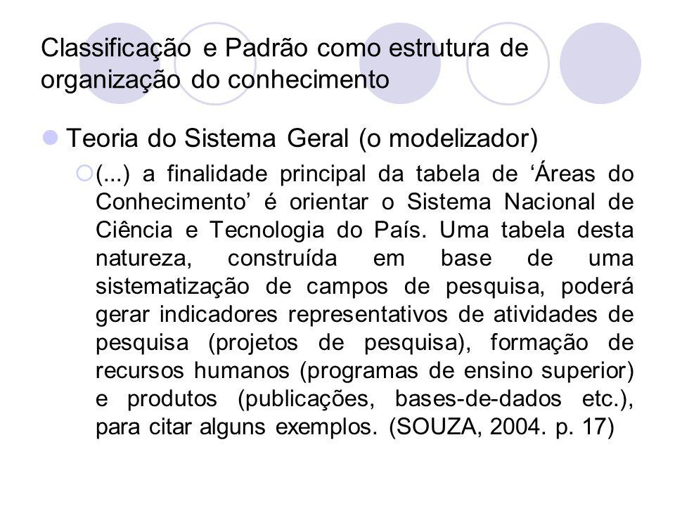 Classificação e Padrão como estrutura de organização do conhecimento Teoria do Sistema Geral (o modelizador) (...) a finalidade principal da tabela de