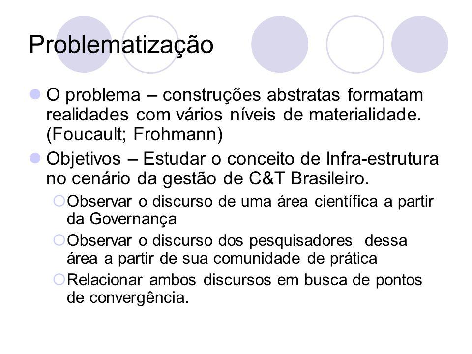 Problematização O problema – construções abstratas formatam realidades com vários níveis de materialidade. (Foucault; Frohmann) Objetivos – Estudar o