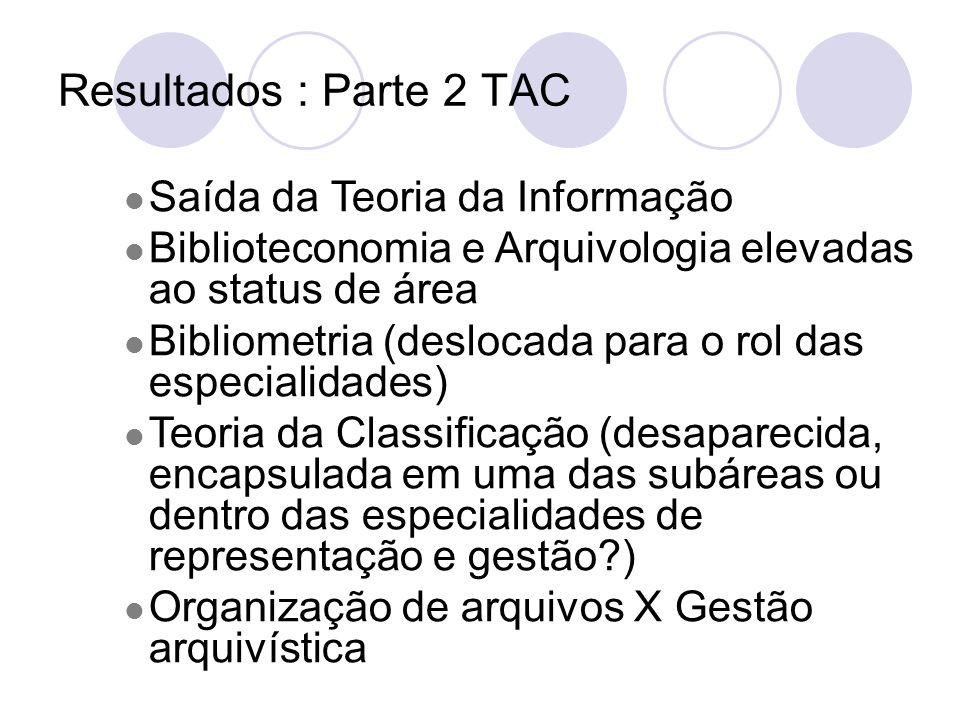 Resultados : Parte 2 TAC Saída da Teoria da Informação Biblioteconomia e Arquivologia elevadas ao status de área Bibliometria (deslocada para o rol da